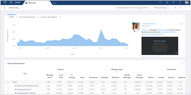 Sprinkl-Social-Cloud-Media-Management-Tool